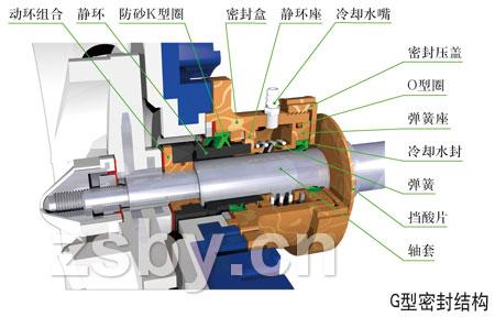 FXB-Z系列稀酸泵G型机械密封