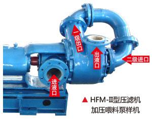 HFM-II型壓濾機加壓喂料泵樣機