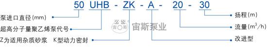 UHB-ZK-A型耐腐耐磨泵型号标注说明