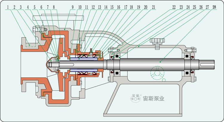 UHB-ZK-A型耐腐耐磨泵不带副叶轮结构简图