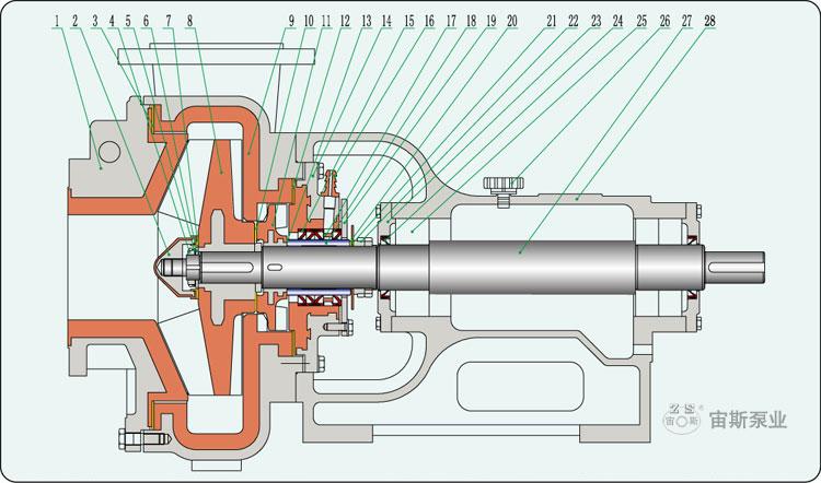 UHB-ZK-A型耐腐耐磨泵带副叶轮结构简图