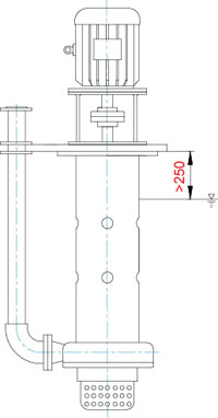 YU-1A系列耐腐耐磨泵陈设格外提示