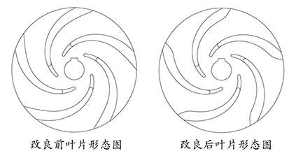 改良前后叶轮叶片形态图对比